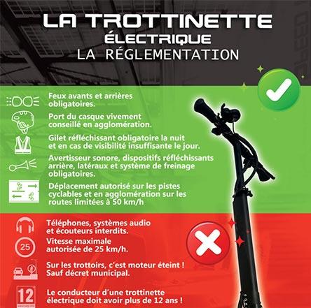 magasin de trotinette-reglementation trottinette electrique-reglementation trottinette-transport-mobilitix